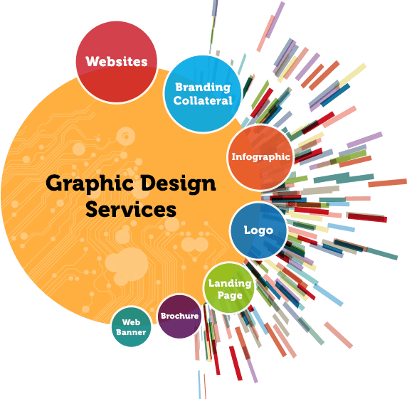 Grafično oblikovanje s strani oglaševalske agencije Vodik marketing