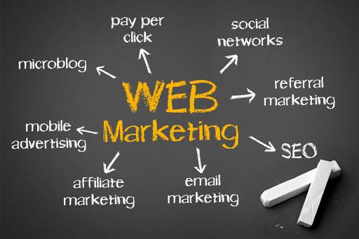 Spletni marketing in video oglaševanje s pomočjo digitalne agencije